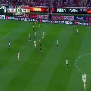 Chivas 0 - America [2] - Andrés Ibargüen