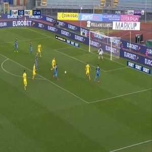 Empoli 2-0 Frosinone - Marko Pajac 38'