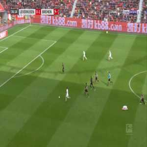 Leverkusen 0-2 Bremen - Milot Rashica 37'
