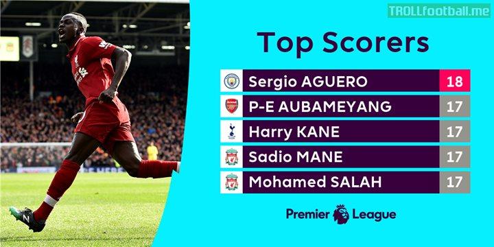 Mane joins Salah on 1️⃣7️⃣
