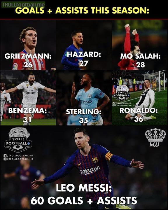 Lionel Messi!🐐🔥