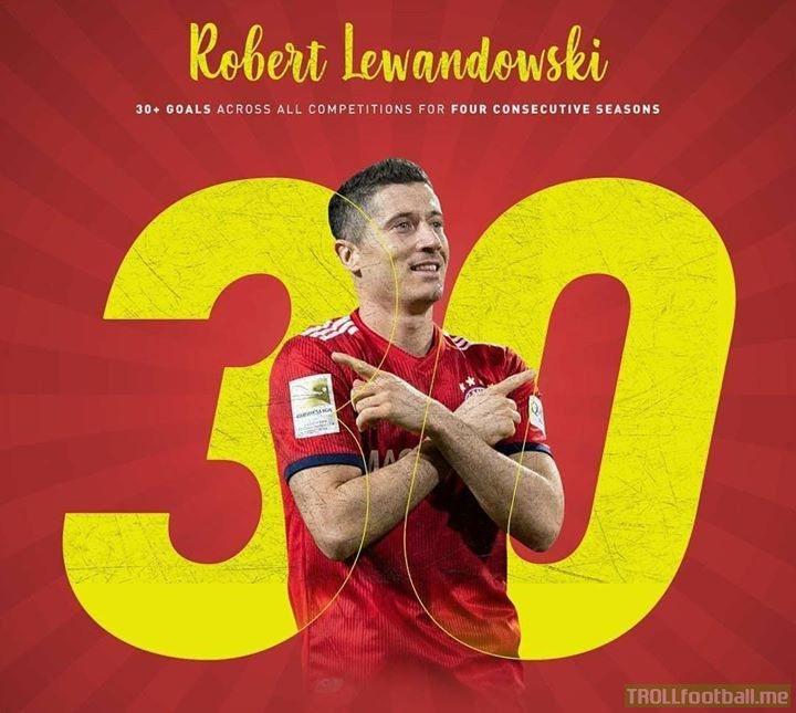 Another season another 30+ goals for Lewandowski. 🔥⚽️