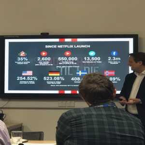The impact Sunderlands Netflix series (Sunderland 'til I die) had on its website and social media channels.