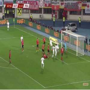 Austria 0-1 Poland - Krzysztof Piatek 68'