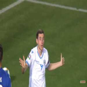 Cyprus 2-0 San Marino - Pieros Sotiriou penalty 23'