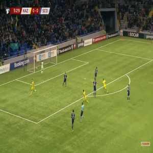 Kazakhstan 1-0 Scotland - Yuri Pertsukh 6'
