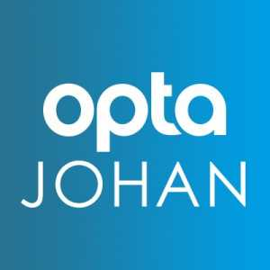 13 - Memphis Depay (8 goals, 5 assists) has now been directly involved in 13 goals in 12 games for @OnsOranje since the appointment of Ronald Koeman, including each of Oranje's last six. Update. https://t.co/jtFNbA62AH
