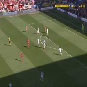 Wales 1-0 Slovakia - Daniel James 5'