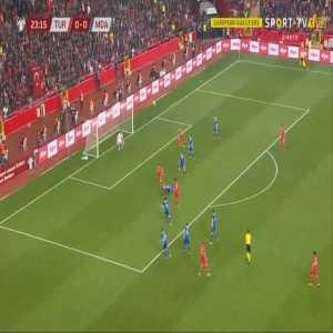 Turkey 1-0 Moldova - Hasan Ali 24'