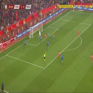 Turkey 2-0 Moldova - Cenk Tosun 26'