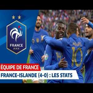 Incredible statistics of France against Iceland