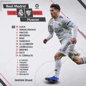 Luca Zidane starts in goal for Real Madrid. No Modric, Kroos, Asensio, Varane in the squad.