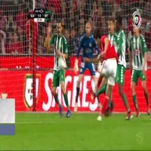 Benfica 4 vs 2 V. Setubal - Full Highlights & Goals