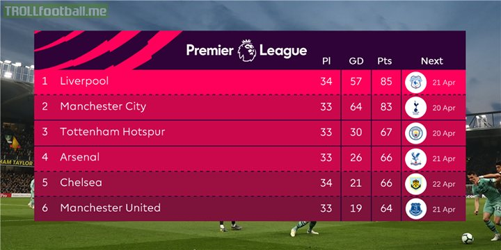 Victory at Vicarage Road lifts Arsenal back into the top four...