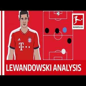 Robert Lewandowski - Tactical Profile - By Bundesliga Official