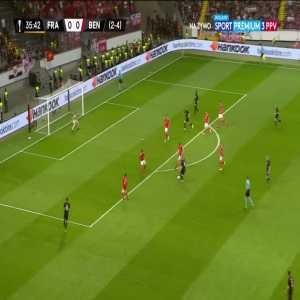 Eintracht Frankfurt [1]-0 [3-4 agg.] SL Benfica - Filip Kostić 36'