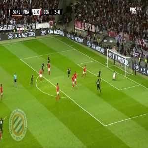 Frankfurt [2]-0 Benfica : Rode 67' (agg. 4-4)