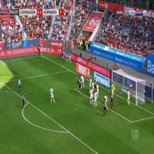 Bayer Leverkusen 2 vs 0 Nürnberg - Full Highlights & Goals