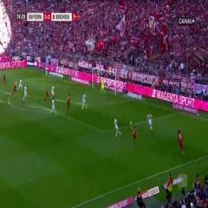 Bayern München 1 vs 0 Werder Breme - Full Highlights & Goals