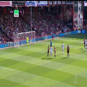 Bournemouth 0-1 Fulham: Mitrovic PK + Foul