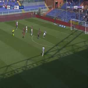 Genoa 0-1 Torino - Cristian Ansaldi 58'