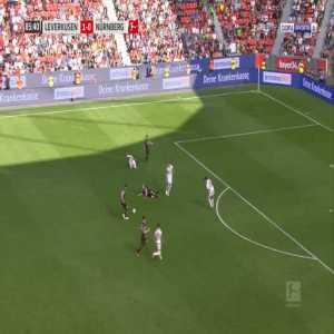 Leverkusen 2-0 Nurnberg - Kevin Volland 86'