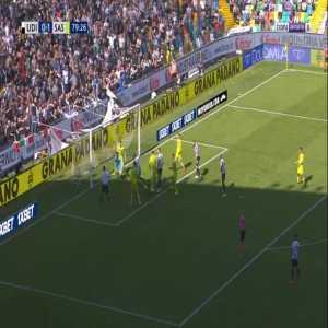 Udinese [1]-1 Sassuolo - Stefano Okaka 80'