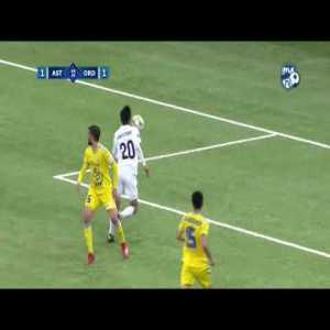 2019 Kazakhstan Premier League