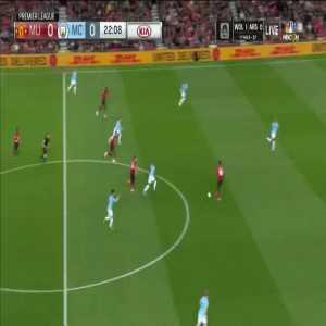 Rashford's shot from deep vs Manchester City