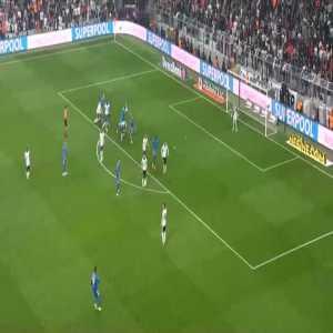Another save from Loris Karius vs Ankaragücü