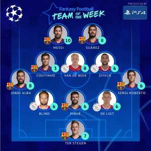 Messi leads UEFA Champions League Team of the Week