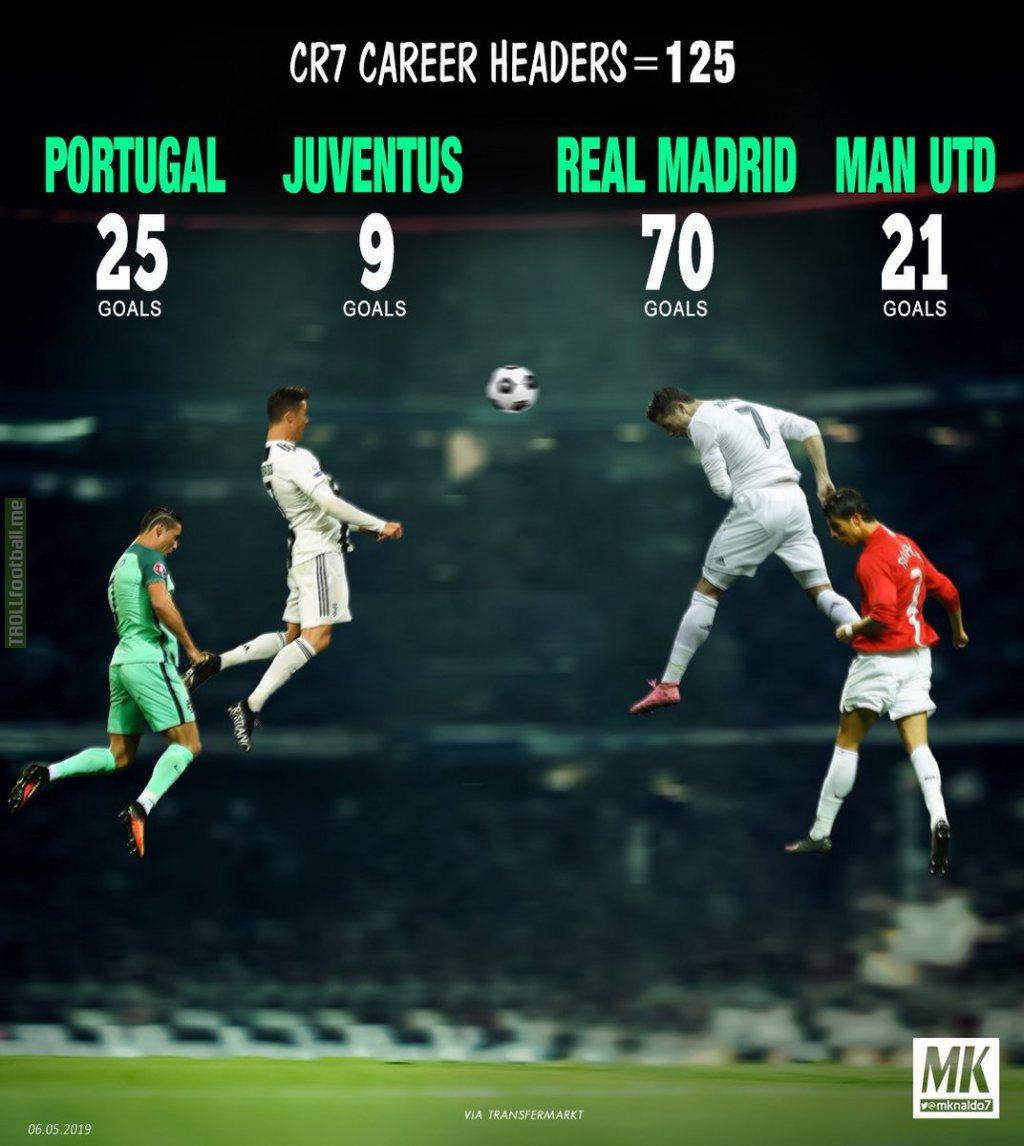 Cristiano Ronaldo - Career Headers - 125