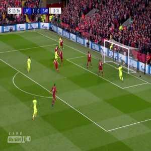 The 3 Big Chances Messi Created For Suarez, Coutinho, and Alba