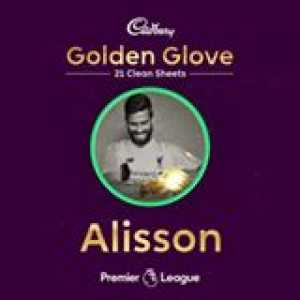 ⛔⛔⛔  21 clean sheets  A worthy winner of the 2018/19 Golden Glove - congratulations Alisson Becker!