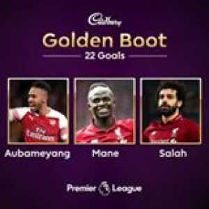 22 goals  Pierre-Emerick Aubameyang, Sadio Mane, Mohamed Salah  An unbelievable season from all three - the Golden Boot is shared!