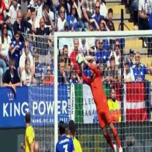 Leicester City 0 vs 0 Chelsea - Full Highlights & Goals