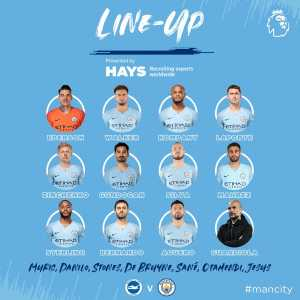 Man City lineup against Brighton