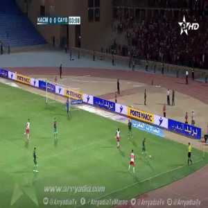 An interesting goal from the morrocan first division, incompetence or match fixing ? You decide