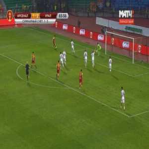 Arsenal Tula [2]-2 Ural [2-3 on agg.] - Reziuan Mirzov 67'