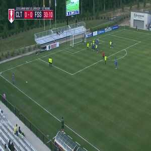 [US Open Cup] Division 5 UPSL's Florida Soccer Soldiers defeats Division 2 USL Championship's Charlotte Independence in the 2nd Round of the US Open Cup.