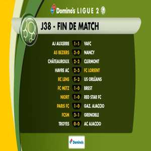 Beziers have been relegated to National   Le Mans and GFC Ajaccio will play a 2 legged-playoff for a spot in Ligue 2   Paris FC will host Lens, Troyes will host the winner of this tie, the final winner will play a 2 legged-playoff against Ligue 1 18th ranked team for a spot in Ligue 1