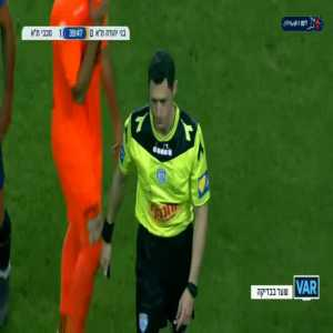 Bizzare penalty in the Israeli league; It was ruled out as VAR decided the player touched the ball with both feet.