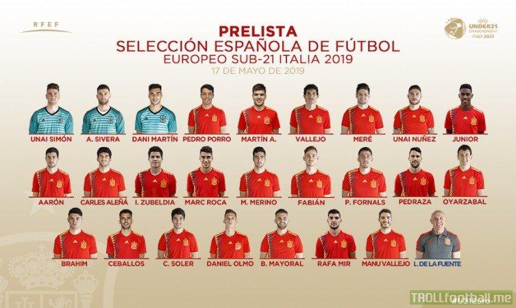 Preliminary Spanish squad for the U21 Euros