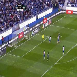 FC Porto 0-1 Sporting - Luiz Phellype 62'