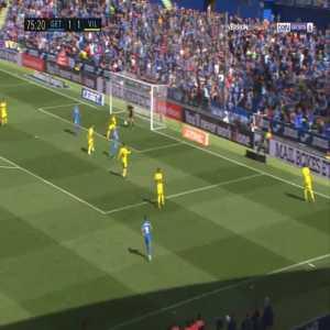 Getafe [2]-1 Villarreal - Nemanja Maksimovic 76'