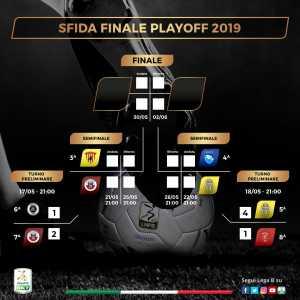 Serie B Play-off semi-finals: Cittadella vs Benevento & Hellas Verona vs Pescara