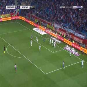 Trabzonspor 1-0 Besiktas - Filip Novak 53'