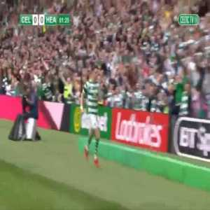 Celtic 1-0 Hearts - Michael Johnston 2'