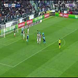 Juventus 0-1 Atalanta - J. Iličić 33'