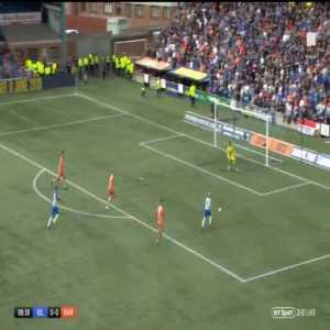 Kilmarnock 1-0 Rangers - Chris Burke 9'